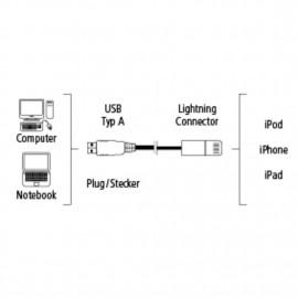 Câble iPhone Lightning - Certifié Apple MFI - HAMA Tunisie